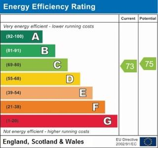 EPC Graph for Daisy House, High Road, Goodmayes